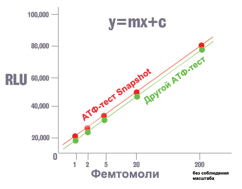 8.graph 2 slope RU